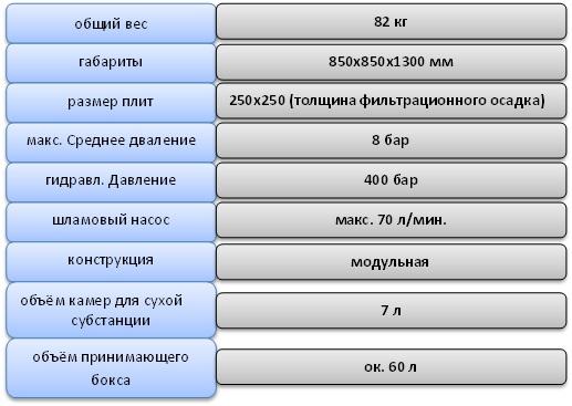 simex mini mobil RU